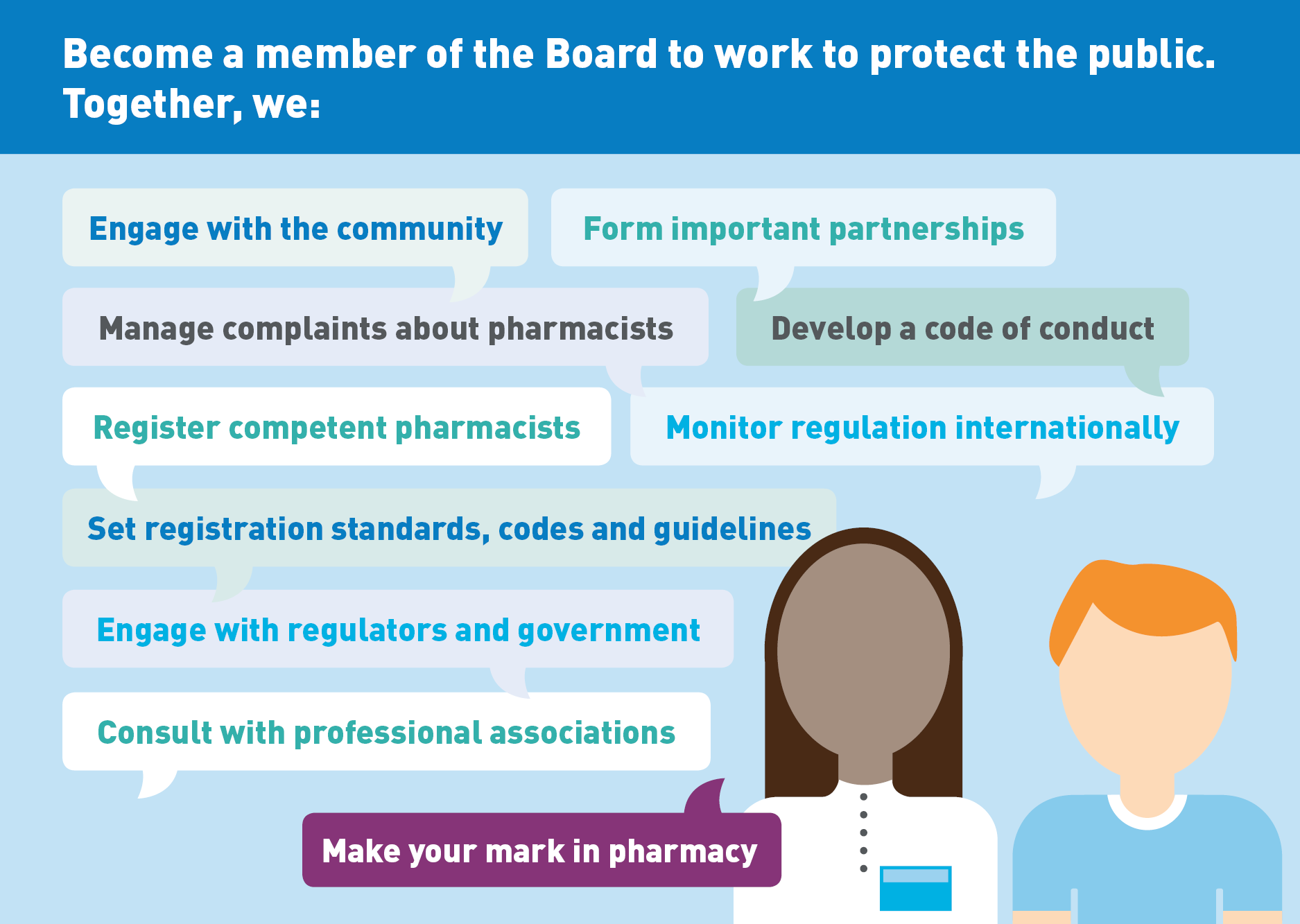 I'm a practitioner or community Board member - Board vacancies